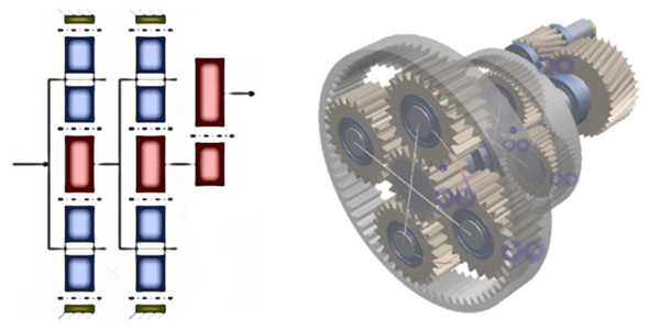 Fig. 6 – Planetary helical gearbox (3-stage).