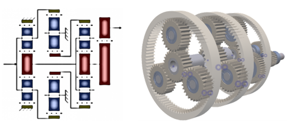 Powerful analysis of wind turbine gearboxes - Power