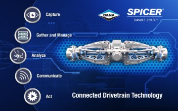 Dana Mechatronics Technology Center: Drivetrain Solutions for the Next Generation
