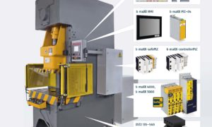 Automated sheet metal processing with modular solutions