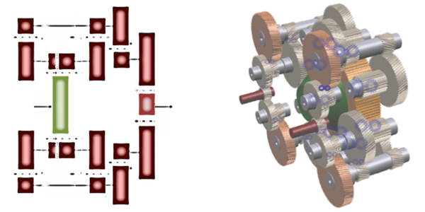Fig. 9 – Multi Duored gearbox (4-stage).