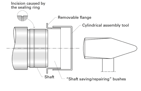 Fig. 2 – Assembly sequence.