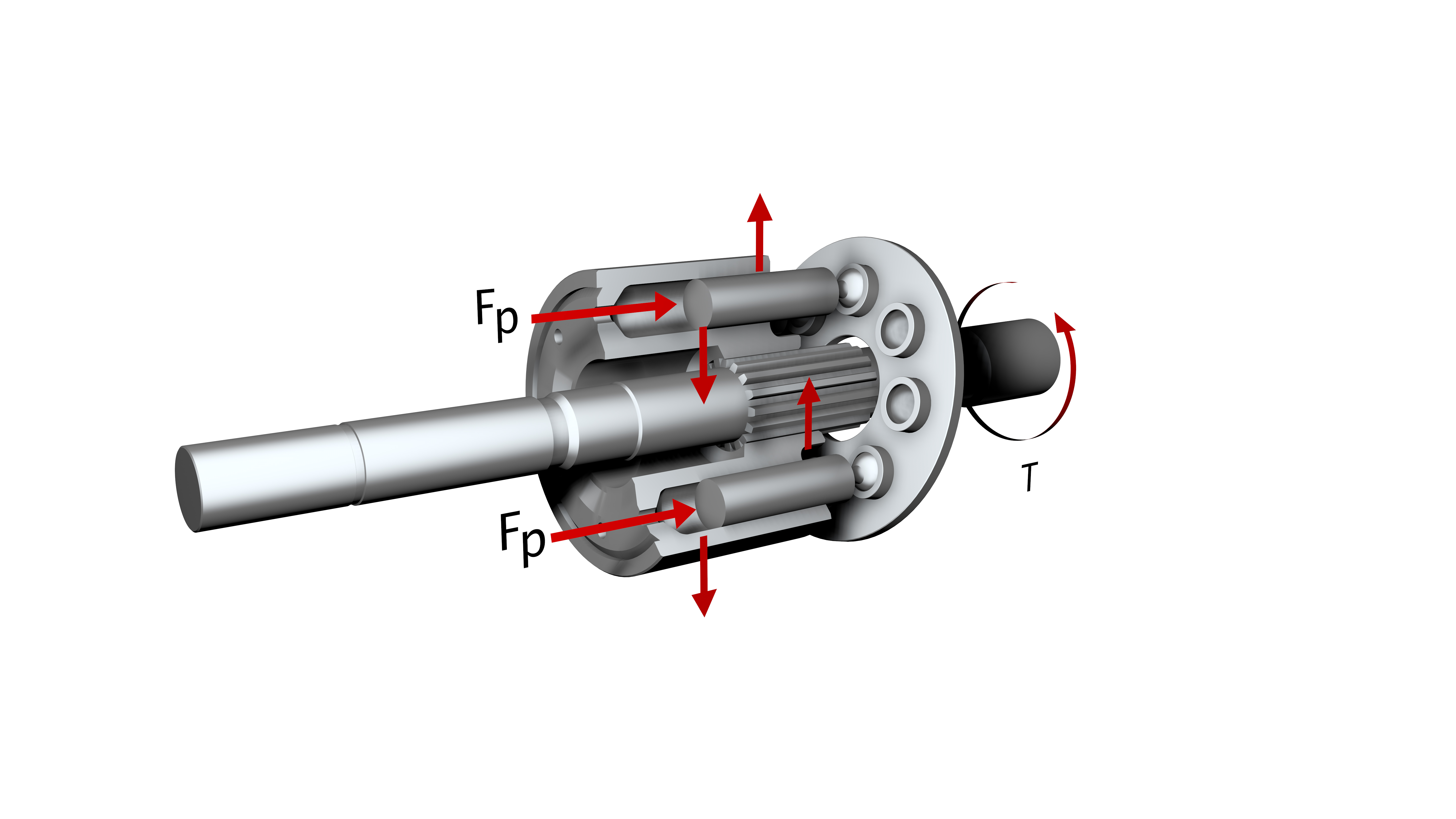 New demands on hydraulic pumps and motors reveal a need for